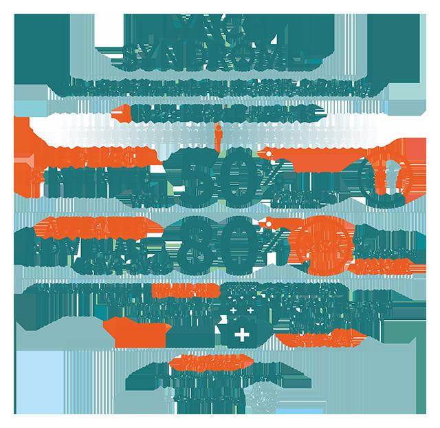 Infografica sulla sindrome di Lynch